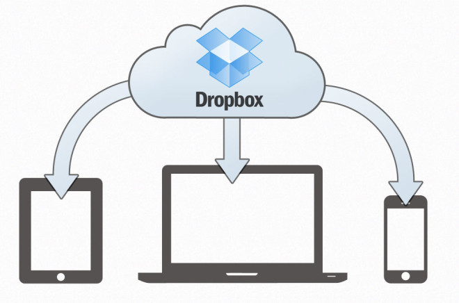 Miks sinul võiks Dropboxist kasu olla?