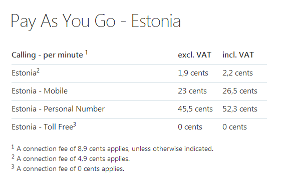 Skype hinnad